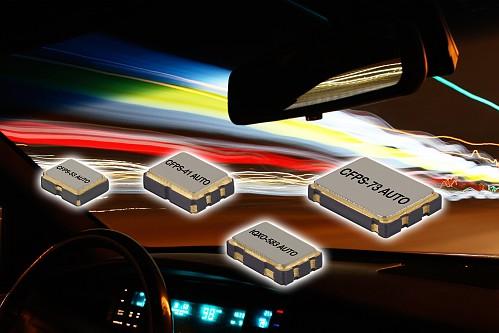 Neue Automotive-Taktoszillatoren-Serie nach AEC-Q200 & TS16949 auf den Markt